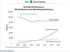AMMA Digital Marketing, Design and Search  800-466-0684  #marketing #SEO #websites #agency  https://www.facebook.com/ammamarketing