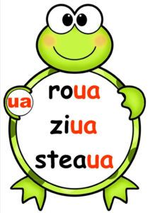 "Grupurile de sunete - Planșă grupul de sunete ""ua"" Vocabulary Worksheets, Vocabulary Activities, Language Activities, Worksheets For Kids, Activities For Kids, Little Einsteins, Teacher Supplies, School Games, Education Quotes"