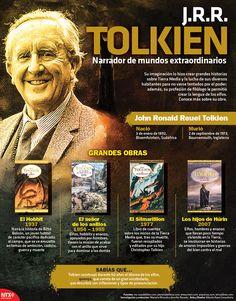 La imaginación de Tolkien lo hizo crear grandes historias sobre Tierra media y la lucha de sus diversos habitantes para no verse tentados por el poder; además, su profesión de filólogo le permitió crear la lengua de los elfos. #Infographic