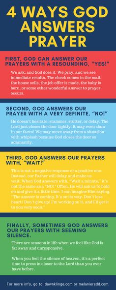 Have you ever wondered how God responds to our prayers? Does He hear and how does He answer? That's what today's post is all about. Join us as we uncover (4) four distinct ways that God may respond to our prayers. This is Part Two in a two-part series, and it's filled with practical information, Bible verses, stories, illustrations, and quotes to fortify your prayer life and increase your faith.