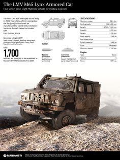 The LMV M65 Lynx Armored Car | INFOgraphics | RIA Novosti