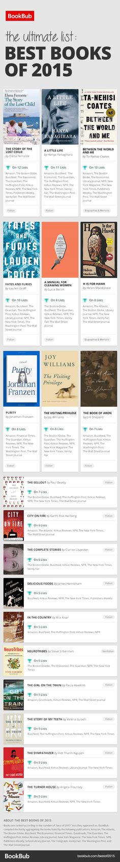 """What are the best books of 2015? We collected data from 20 """"best of"""" lists to find the ultimate list of books worth reading this year!"""