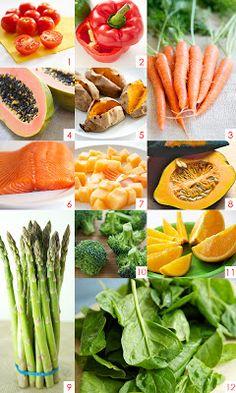 Top 25 Heart-Healthy Foods. . .