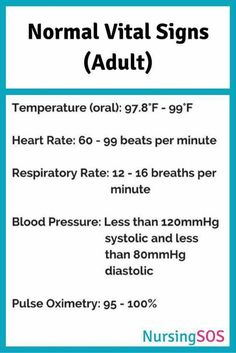Normal Vital Signs You Need to Know in Nursing School. Click through to get this FREE printable Vital Signs Cheat Sheet. Take it to clinical so you always remember your normal vitals. Nursing School Notes, Nursing Career, Nursing Assistant, Nursing Tips, Nursing Schools, Funny Nursing, Nursing Degree, Nursing Programs, Medical School