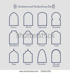 Set of common types of architectural arches frame icons with their names - stock vector
