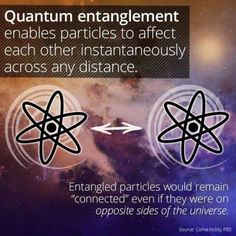 """Scientists don't fully understand quantum entanglement—but they know that space, or physical distance, is not a factor in the """"communication"""" between two entangled particles. If one is affected by a force or a measurement, the other also reacts in the sam Quantum World, Quantum Entanglement, Pseudo Science, Space Facts, E Mc2, Quantum Physics, Physics 101, Physics Concepts, Quantum Mechanics"""