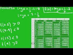 Ejemplo de uso del Método de Newton – Raphson parte 1