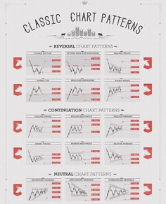 Elliott Waves Theory Best Forex Strategy Best Forex Broker Free Forex Education Technical Analysis Fundamental Analysis Support and Resistance Chart Patterns Online Trading, Day Trading, Trade Finance, Finance Business, Candlestick Chart, Learn Forex Trading, Stock Charts, Stock Market Chart, Technical Analysis
