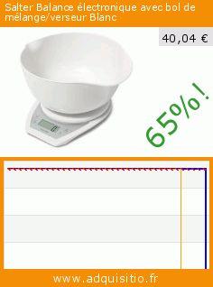 Salter Balance électronique avec bol de mélange/verseur Blanc (Cuisine). Réduction de 65%! Prix actuel 40,04 €, l'ancien prix était de 113,96 €. http://www.adquisitio.fr/salter/balance-%C3%A9lectronique-avec