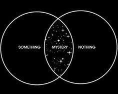 Between something and nothing All The Bright Places, This Is A Book, Horoscope, Astrology, Witch, Science, Mood, Thoughts, Writing