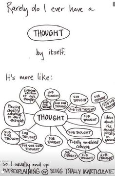 How my thoughts work
