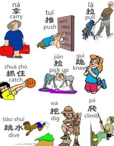 Learn Chinese language from Karen - A Chinese girl. I will master you in pronouncing chinese words with Pinyin. Basic Chinese, How To Speak Chinese, Chinese English, Learn Chinese, Mandarin Lessons, Learn Mandarin, Chinese Phrases, Chinese Words, Learn Cantonese