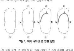 인간사 개옹지마. : 한국에서도 사실 게타(下駄)를 신었다!!!