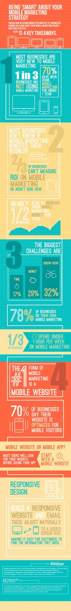 2014 Mobile Marketing Infographic: Being 'Smart' About your Mobile Marketing Strategy. #mobile #marketing #infographic