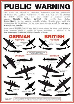 World War II Aircraft Identification Poster A3 I tried to warn them of the Germans aviation advancements but no one would listen.