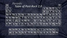 Post Rock, Periodic Table, Periodic Table Chart, Periotic Table