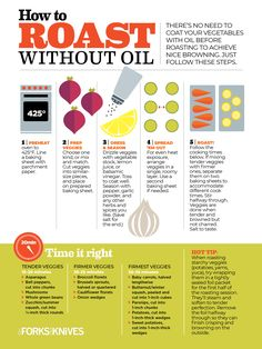 It's easier than you might think to switch over to cooking without oil, and the saved calories really add up! Get our top 3 tips to make the switch here. Tips 3 Expert Tips for Cooking Without Oil Cooking Without Oil, Cooking For Two, Fun Cooking, Healthy Cooking, Cooking Time, Cooking Classes, Best Cooking Oil, Healthy Eating, Cooking Pasta