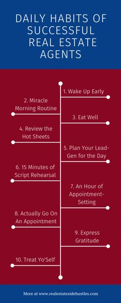 10 Daily Habits of the Most Successful Agents - Real Estate Side HustlesReal Estate Side Hustles Transform your real estate business from mediocre to mind-blowing by practicing these top 10 daily habits of the most successful agents. Real Estate Exam, Real Estate Memes, Real Estate Articles, Real Estate Business, Real Estate Tips, Real Estate Investing, Real Estate Marketing, Real Estate Agents, Real Estate Classes
