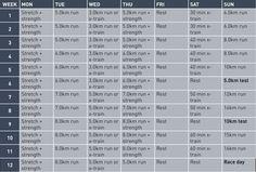12 week half marathon training schedule km - Google Search
