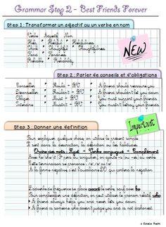 Fiche de Grammaire Anglais 3e