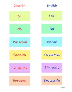 Spanish common words - printable sheet