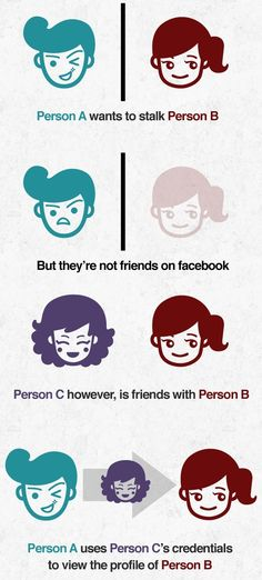 Stalkbook: Now you can stalk anyone, even if you're not Facebook friends? Uhhh.... http://cnet.co/MXMvHt