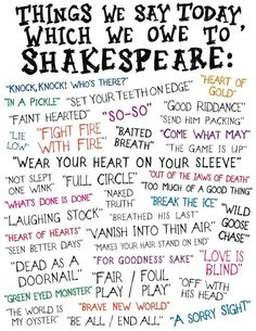 the chain of being shakespeare - Google Search