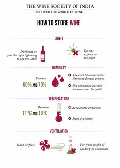 How To Store Wine, WSI