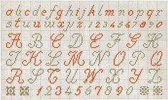Alphabet 01 | Chart for pattern - Gráfico