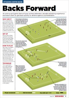 Each issue of Soccer Coach Weekly is packed with new ideas to keep your coaching fresh.