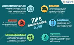 """""""Top 6 #elearning trends in 2017 to discuss. How are you addressing these trends on campus? #CCUITC"""""""