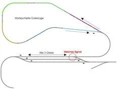 Gleis- und Anlagenplanung » welches Lichtsignal muss dahin ?