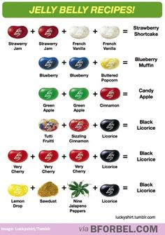Here are some Jelly Belly combinations that totally work!