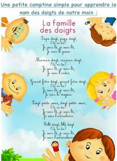 Pour connaître le nom des doigts de la main French Kids, French Class, French Lessons, Teaching Kids, Kids Learning, French Poems, French Resources, French Language Learning, Teaching French
