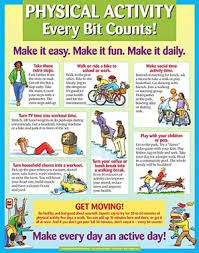 Providing informative posters within the schooling environment helps to improve awareness of physical activity for an individual and encourage an increase in their ability to be physically active