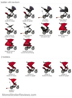 Essentials to think about before buying used jogging stroller on sale