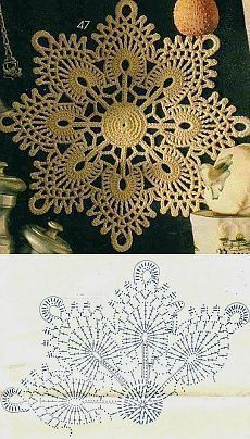C rochet doily pattern