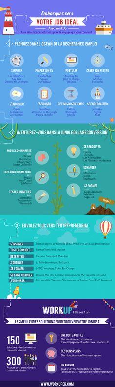 l'infographie des outils et acteurs de la transition professionnelle