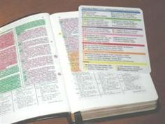 Scripture Marking System and Color Coding Guide for LDS Scripture Study - JDT Cards