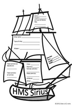 Drawing one of the First Fleet ships for our inquiry into