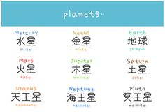 The names of the planets. -- Japan, Japanese words, vocabulary, learning different languages, infographic, kanji, nouns, astronomy