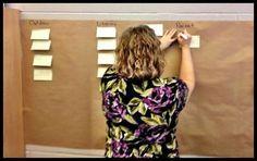 School Based EdCamp - The Verdict! Includes Haiku Deck used to guide EdCamp work, by David Fife #edcamp
