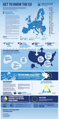 Everything you need to know about the #EU.  Updated #infographic via EUinTheUS.org