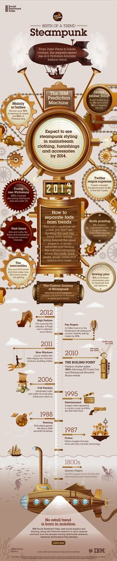 What's the difference between Fad & Trend? Analytics can tell you http://ibm.co/W37sGM  #Infographic #Steampunk