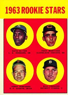 Bill Freehan 1963 Rookie Stars Card 1963 - Topps  Card Number: 466