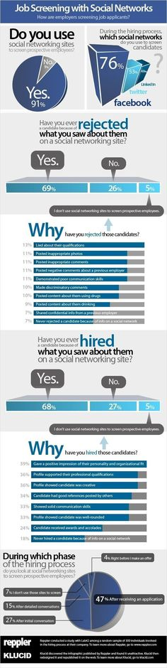 Recruiters Use Social Networks to Screen Candidates - Create Your Personal Brand [INFOGRAPHIC]