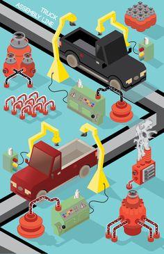 Ford Truck assembly line vector art on Behance