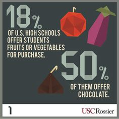 Stat from US Dept of Health and Human Services, via USCRossier School of Education