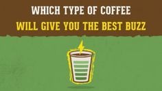 Is coffee good for you? Is coffee bad for your health? We have the answers, and we checked the coffee facts. Coffee Type, Coffee Is Life, Hot Coffee, Iced Coffee, Coffee Shop, Coffee Mugs, Coffee Good For You, Black Rock Coffee, Biggby Coffee