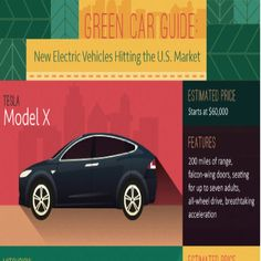 Green Car Models: New Electric Vehicles Hitting the Market [by Fix via #Tipsographic]. More at tipsographic.com